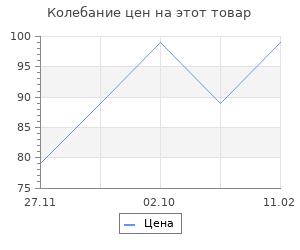 """Изменение цены на Фигура под роспись """"Совы молодожены"""" 10х9х6см"""