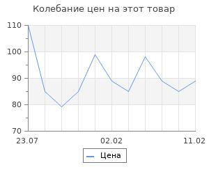 """Изменение цены на Фигура под роспись """"Сова пилот"""" 8х8х5см"""