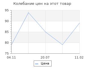 """Изменение цены на Фигура под роспись """"3 совы на жердочке"""" 10х5х4см"""