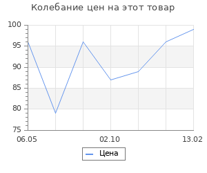 Изменение цены на Соль морская Пудофф Marbelle мелкая, помол №0, 500 г