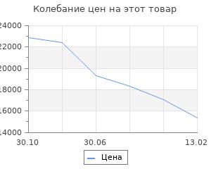 Изменение цены на Кухонный гарнитур Шимо 1032х600  Белый/Мрамор Марквина белый/ Шимо св