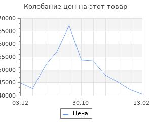 Изменение цены на Кухонный гарнитур Дели 2832х600 Антрацит/ Дуб Вотан/Фас Дуб,Антрацит