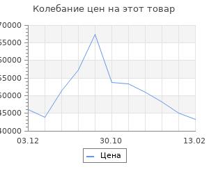 Изменение цены на Кухня Бланка 2832х600 Белый/Мрамор Марквина белый/ Жемчуг,Пайн