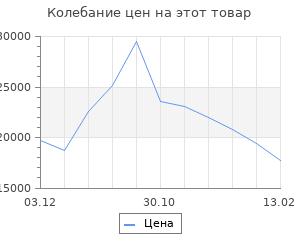 Изменение цены на Кухонный гарнитур Шампань 1032х600 Белый/Мрамор Марквина белый/ Сатин