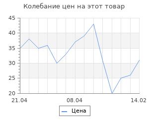 Изменение цены на Топпер «Я тебя люблю», красный, 12,5×7 см