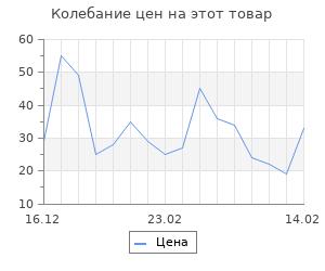 """Изменение цены на Топпер """"Защитнику Отечества"""" на подвесе, МИКС, 5 шт в фасовке Дарим Красиво"""