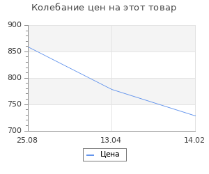 Изменение цены на Коврик для туалета Fora Loft мультиколор 50х50 см