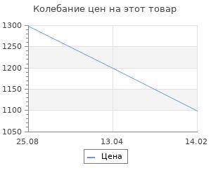 Изменение цены на Коврик для туалета Fora Волны голубой 40х50 см