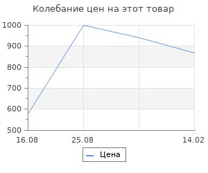 Изменение цены на Коврик для ванной Fora Loft серый 50х80 см