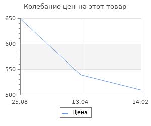 Изменение цены на Коврик для ванной Fora Marble 69х38 см