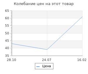 """Изменение цены на Топпер с блёстками """"Любимому"""", синий Дарим Красиво"""