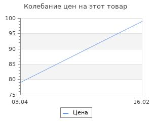"""Изменение цены на Сувенир деревянный под раскаску и декупаж """"Снеговик"""""""