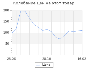 Изменение цены на Шерсть для валяния 100% полутонкая шерсть 50 гр (006, св. бежевый)
