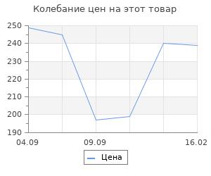 """Изменение цены на Шерсть для валяния """"Кардочес"""" 100% полутонкая шерсть 100гр (063 шоколад)"""