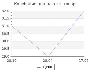 Изменение цены на Топпер «Сыну» цветные, МИКС
