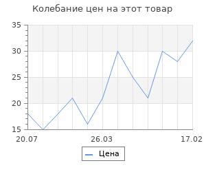 Изменение цены на Топпер ассорти «Цветные пожелания», МИКС