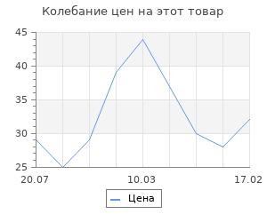 Изменение цены на Топпер «Соцсети» цветные, МИКС