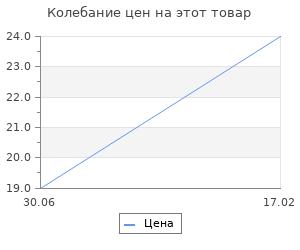 """Изменение цены на Топпер меловой """"Сердце"""", 10 х 7 см"""