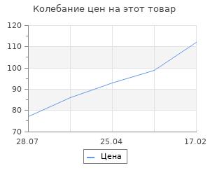 """Изменение цены на Набор досок (3шт) """"Принцессы"""" , 18х14х0,3см"""