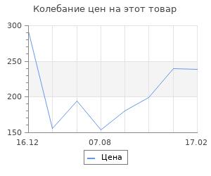 """Изменение цены на Шерсть для валяния """"Кардочес"""" 100% полутонкая шерсть 100гр (023 св. бирюза)"""