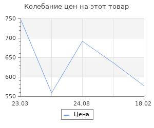 Изменение цены на Русская нация, или рассказ об истории ее отсутствия. Сергеев С.М.