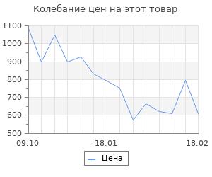 Изменение цены на Война. Мифы СССР. 1939-1945. Мединский В. Р.