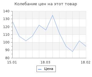 Изменение цены на Заготовка для творчества Кукла № 2 Кокеши 100хd30мм