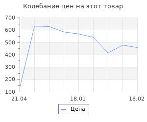 Изменение цены на Терроризм в Российской Империи. Краткий курс