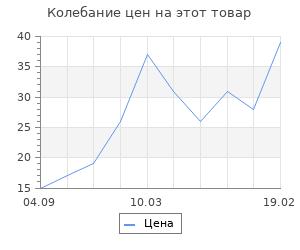 """Изменение цены на Топпер """"Любимому папе"""" 13×10 см Дарим Красиво"""
