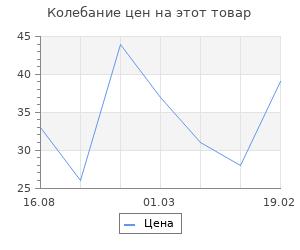 """Изменение цены на Топпер """"С Днём Рождения, со звёздами"""" 12×7,5 см Дарим Красиво"""