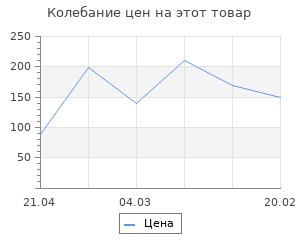Изменение цены на Очки защитные Finder 42G