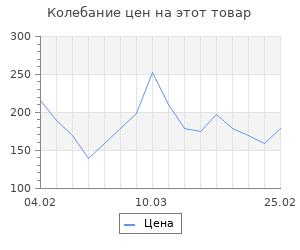 """Изменение цены на Набор барельефов для росписи """"Для мальчиков"""" 4шт"""