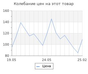 Изменение цены на Шерсть для валяния 100% полутонкая шерсть 50 гр (139 морс. волна) МИКС