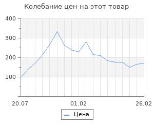 """Изменение цены на Набор шерсти для валяния """"Ассорти №2"""" 100% меринос.шерсть 4х10 гр"""