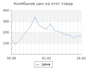 """Изменение цены на Набор шерсти д/валяния """"Ассорти №6"""" 100% мерин. шерсть  4 х10 гр"""
