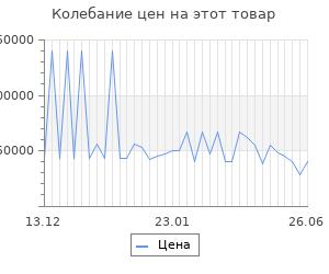 Изменение цены на Серьги SOKOLOV из золота с бриллиантами и опалами