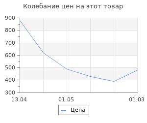 Изменение цены на Сумка для инструментов Finder 25х22 см