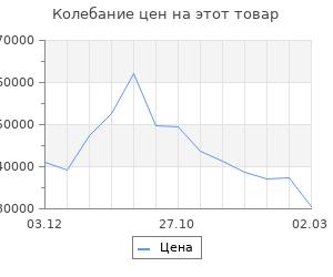 Изменение цены на Кухонный гарнитур Дели 2232х600 Антрацит/Дуб Вотан/Дуб крафт, Антрацит