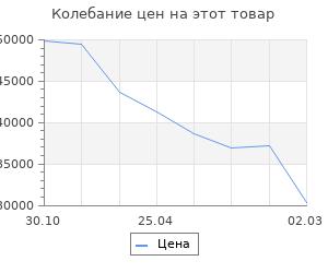 Изменение цены на Кухня Графика 2232х600 Белый/Мрамор Марквина белый/Жемчуг,Чёрный