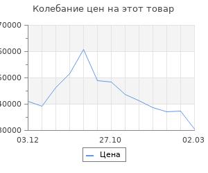Изменение цены на Кухня Вегас 2232х600 Антрацит/Дуб Вотан/Жемчуг, Антрацит