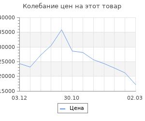 Изменение цены на Кухня Вегас 1632х600 Антрацит/Дуб Вотан/Антрацит,Жемчуг