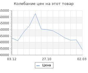 Изменение цены на Кухонный гарнитур Пайн 2232х600 Белый/Мрамор Марквина белый/Пайн