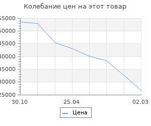 Изменение цены на Кухонный гарнитур Шимо 3032х600 Белый/ Мрамор Марквина белый/Ясень шимо светлый