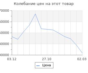 Изменение цены на Кухонный гарнитур Пайн 3032х600 Белый/ Мрамор Марквина белый/Пайн