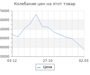 Изменение цены на Кухонный гарнитур Дели 3032х600 Антрацит/Дуб Вотан/Антрацит, Дуб крафт