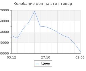 Изменение цены на Кухонный гарнитур Шампань 3032х600 Белый/ Мрамор Марквина белый/Сатин