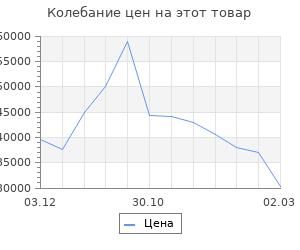 Изменение цены на Кухня Вегас 2566х600 Антрацит/Дуб Вотан/Жемчуг,Антрацит