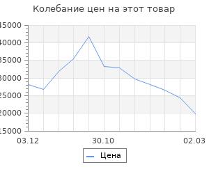 Изменение цены на Кухня Вегас 2032х600 Антрацит/Дуб Вотан/Жемчуг,Антрацит