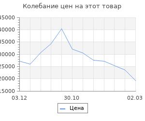 Изменение цены на Кухня Антрацит 1832х600 Антрацит/ Дуб Вотан/ Антрацит