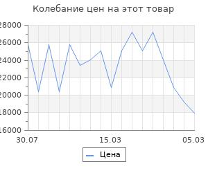 Изменение цены на Тумба для комплекта AQUATON Терра 105 дуб кантри/антрацит